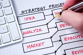 Certified Strategy and Business Planning Professional