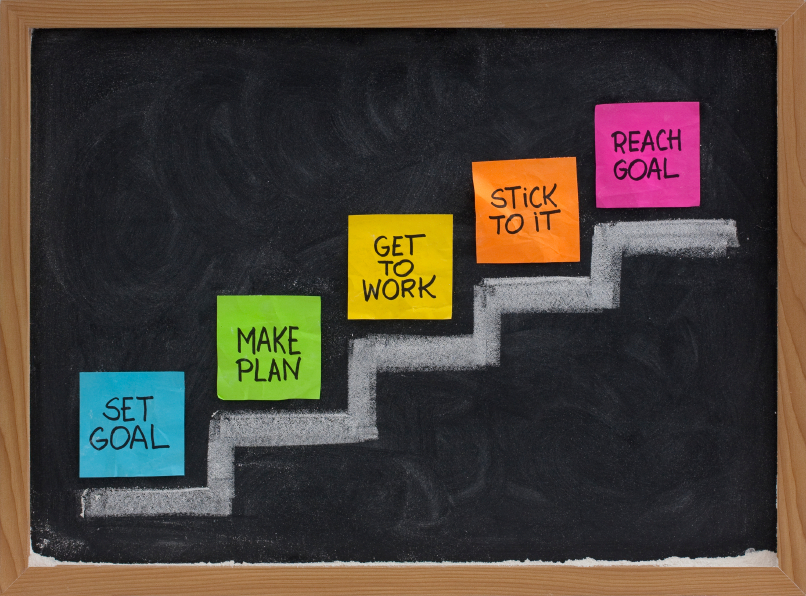 Linking Training to Organizational Goals