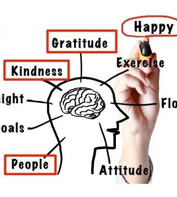 The Power of Positive Attitude