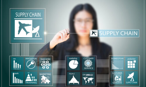 CIPS Certificate in Procurement and Supply Operations